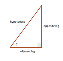 how to use trigonometry to find missing sides