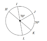 Circles-Measures-of-Arcs-and-Central-Angles-1