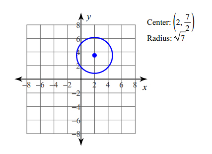 Circles-Using-Equations-2