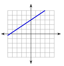 math worksheet : math worksheet org answers  parallel lines and the coordinate  : Cahsee Math Worksheets