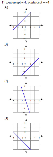 Parallel-Lines-and-the-Coordinate-Plane-Graphing-linear-equations-Easy