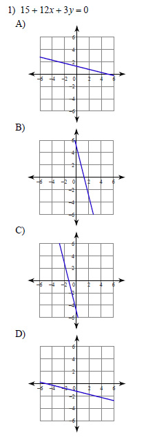 Parallel-Lines-and-the-Coordinate-Plane-Graphing-linear-equations-Hard