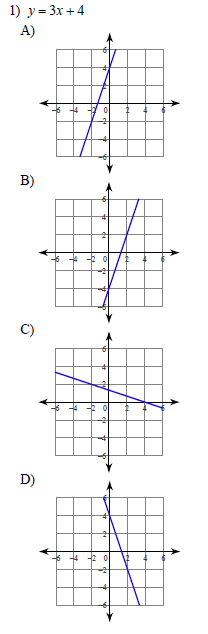 Parallel Lines And The Coordinate Plane Graphing Linear