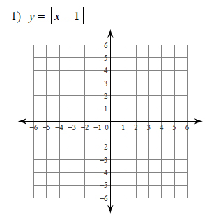 Linear-Equations-and-Inequalities-Graphing-absolute-value-equations-easy