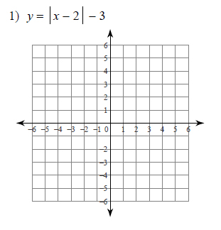 Linear-Equations-and-Inequalities-Graphing-absolute-value-equations-hard