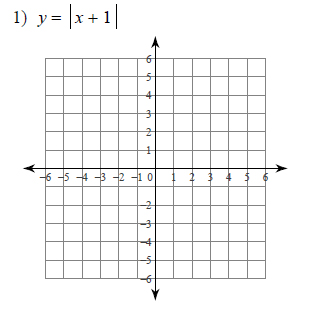 Linear-Equations-and-Inequalities-Graphing-absolute-value-equations-medium