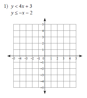 Graphing systems of inequalities Worksheets
