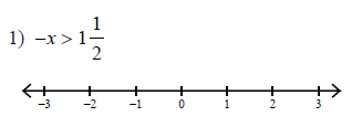 Inequalities-Graphing-single-variable-inequalities-hard